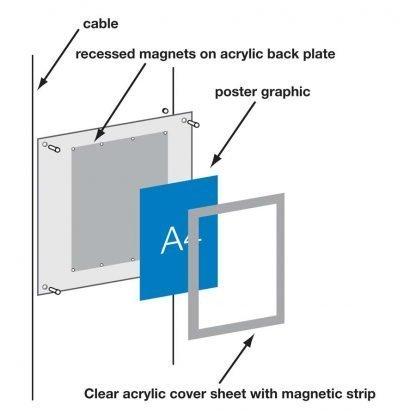 Diagram showing how magnetic poster holder works
